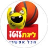 Basketball - Israël - Super League - 2017/2018 - Accueil